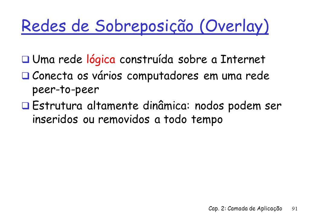 Cap. 2: Camada de Aplicação91 Redes de Sobreposição (Overlay) Uma rede lógica construída sobre a Internet Conecta os vários computadores em uma rede p