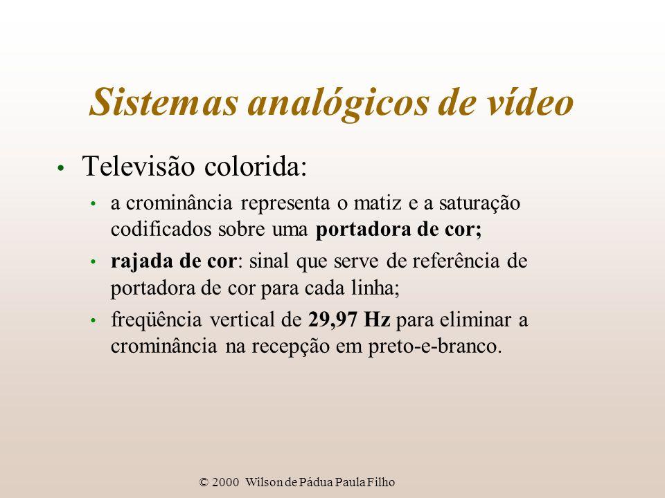 © 2000 Wilson de Pádua Paula Filho Sistemas analógicos de vídeo Televisão colorida: a crominância representa o matiz e a saturação codificados sobre u