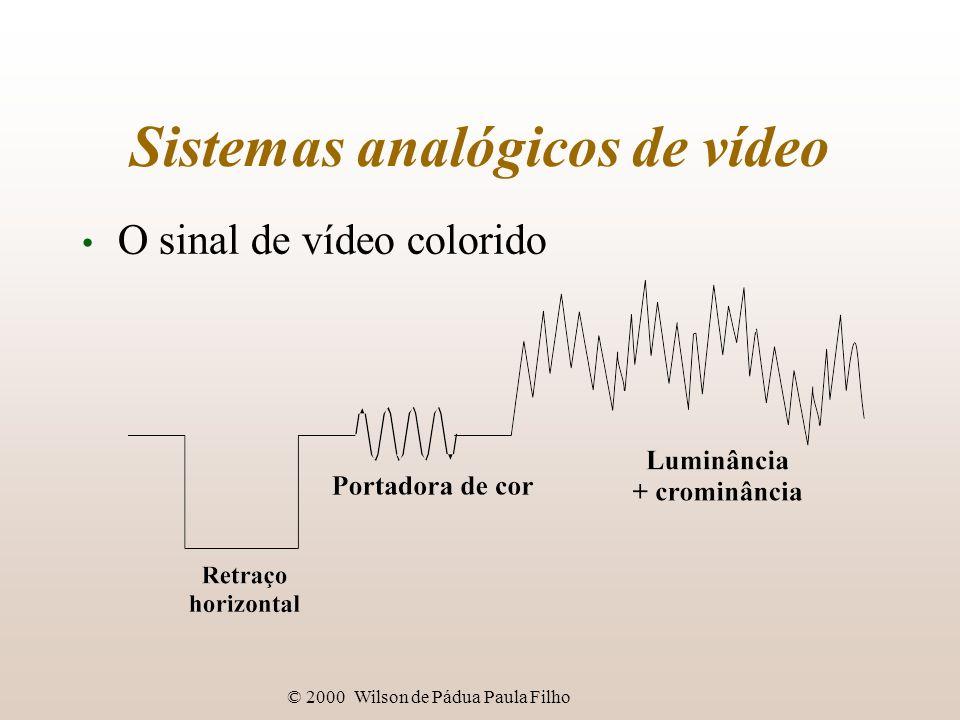 © 2000 Wilson de Pádua Paula Filho Sistemas analógicos de vídeo O sinal de vídeo colorido