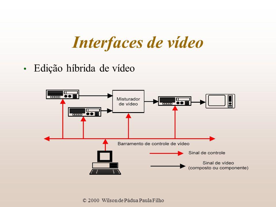 © 2000 Wilson de Pádua Paula Filho Interfaces de vídeo Edição híbrida de vídeo
