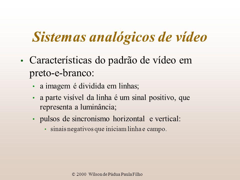 © 2000 Wilson de Pádua Paula Filho Sistemas digitais de vídeo HDTV: procura superar limitações da TV convencional: granulação; cintilação; pseudonímia espacial; diversos artefatos; sistemas mais recentes são digitais;