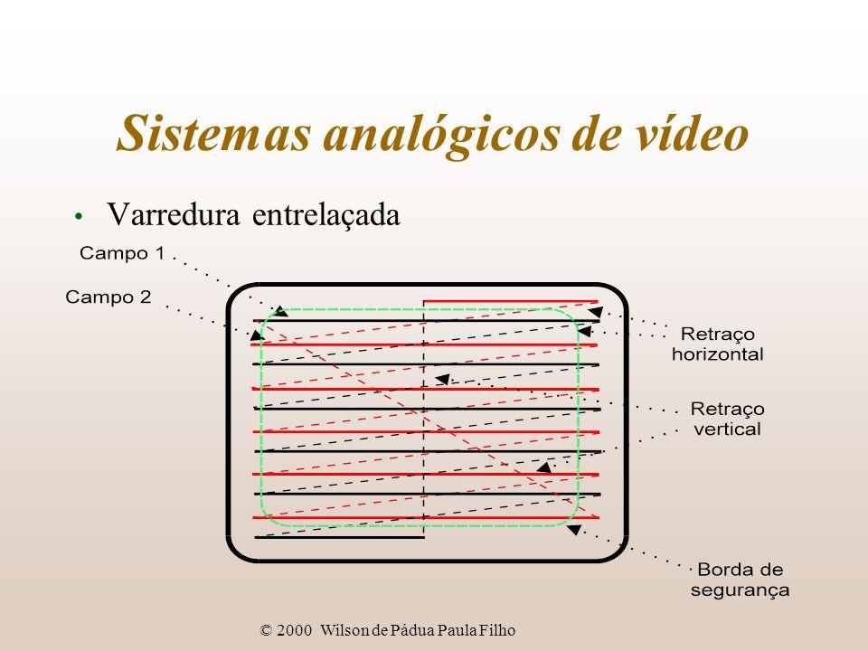 © 2000 Wilson de Pádua Paula Filho Sistemas digitais de vídeo HDTV: razão de aspecto: 16 x 9: suporta 4 x 3; resolução: 2000 x 1100: suporta resoluções menores: modos entrelaçado e progressivo; problemas: faixa de passagem; custo dos receptores.