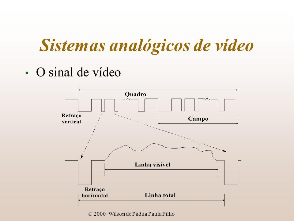 © 2000 Wilson de Pádua Paula Filho Interfaces de vídeo O código de tempo SMPTE: permite posicionamento com precisão de quadro; mensagens digitais (hora, minuto, segundo e quadro); gravação longitudinal: trilha separada; gravação vertical: retraço vertical.