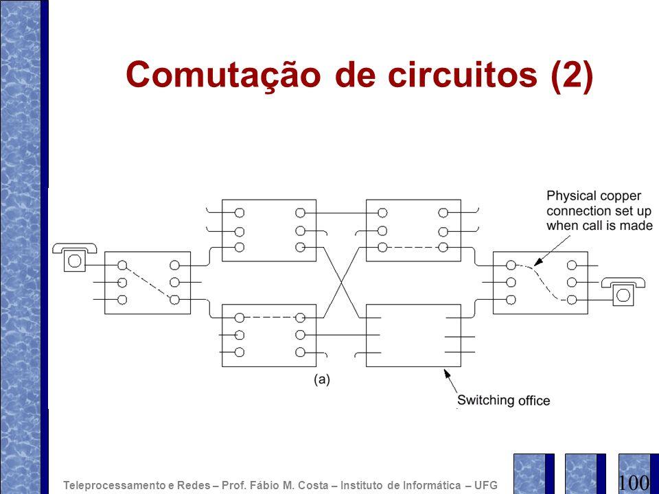 Comutação de circuitos (2) 100 Teleprocessamento e Redes – Prof. Fábio M. Costa – Instituto de Informática – UFG