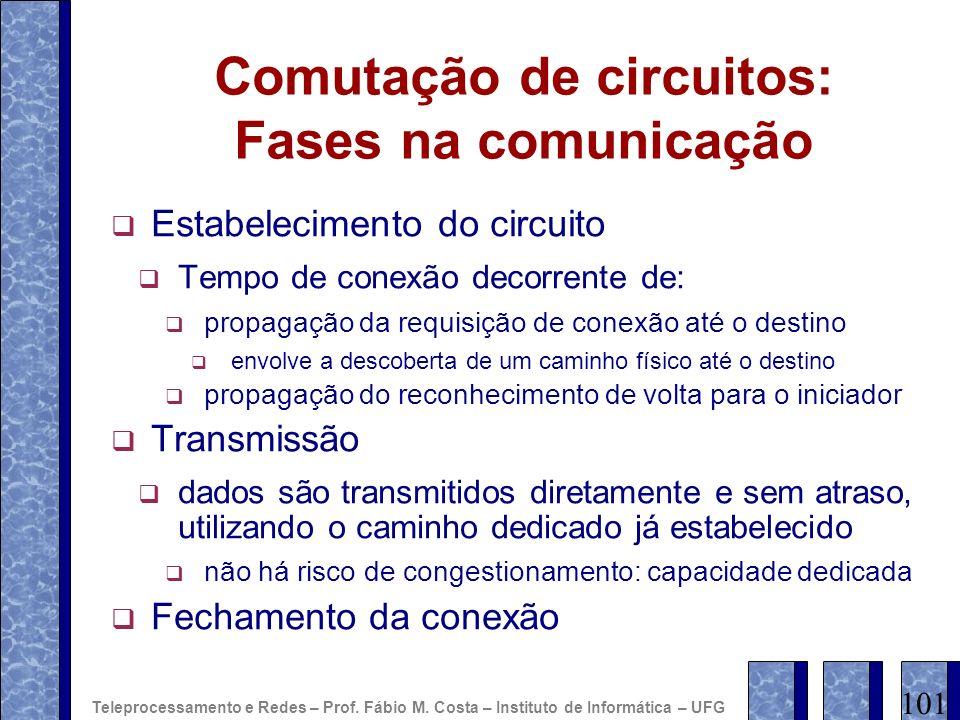 Comutação de circuitos: Fases na comunicação Estabelecimento do circuito Tempo de conexão decorrente de: propagação da requisição de conexão até o des