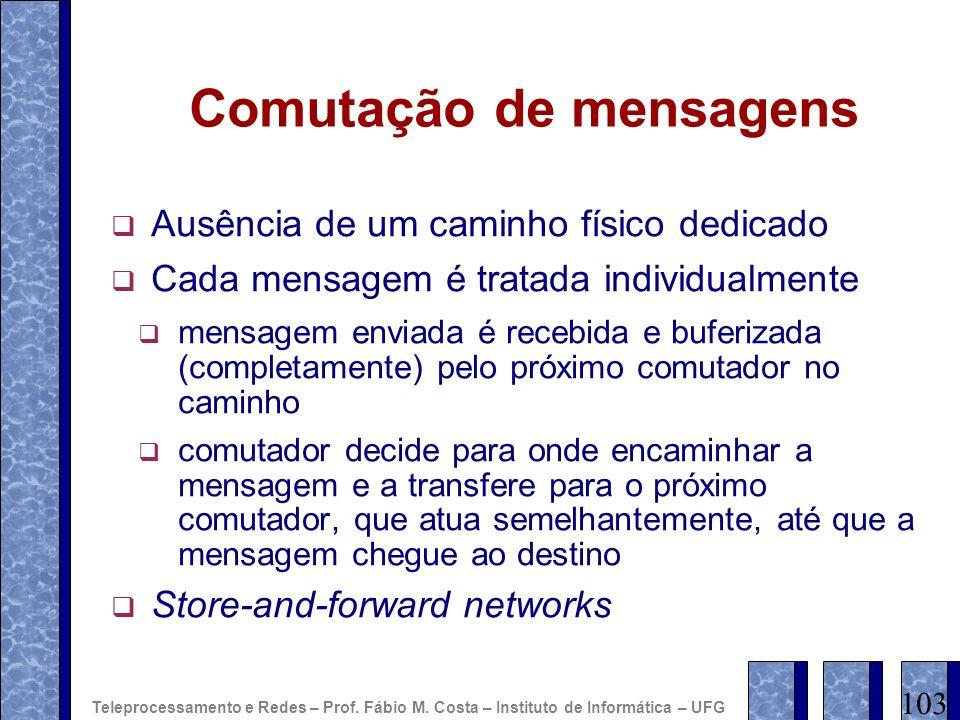 Comutação de mensagens Ausência de um caminho físico dedicado Cada mensagem é tratada individualmente mensagem enviada é recebida e buferizada (comple