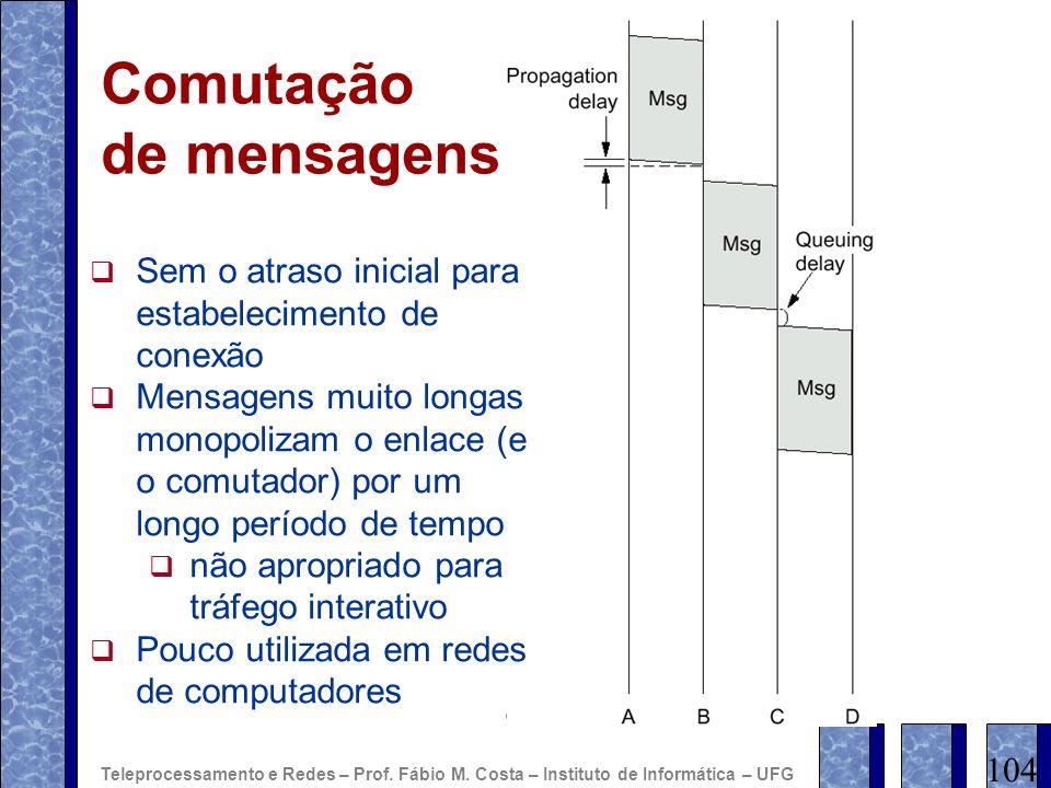 Comutação de mensagens Sem o atraso inicial para estabelecimento de conexão Mensagens muito longas monopolizam o enlace (e o comutador) por um longo p