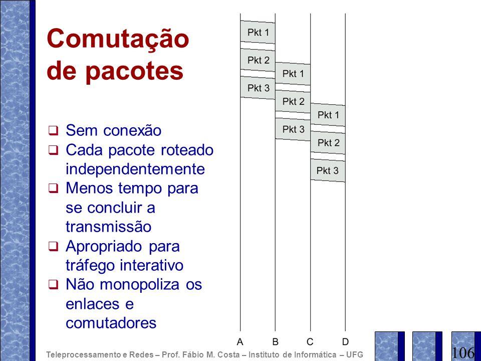 Comutação de pacotes 106 Teleprocessamento e Redes – Prof. Fábio M. Costa – Instituto de Informática – UFG Sem conexão Cada pacote roteado independent