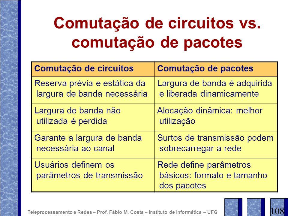 Comutação de circuitos vs. comutação de pacotes Comutação de circuitosComutação de pacotes Reserva prévia e estática da largura de banda necessária La