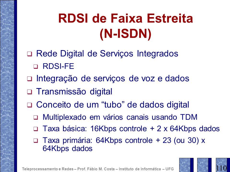 RDSI de Faixa Estreita (N-ISDN) Rede Digital de Serviços Integrados RDSI-FE Integração de serviços de voz e dados Transmissão digital Conceito de um t