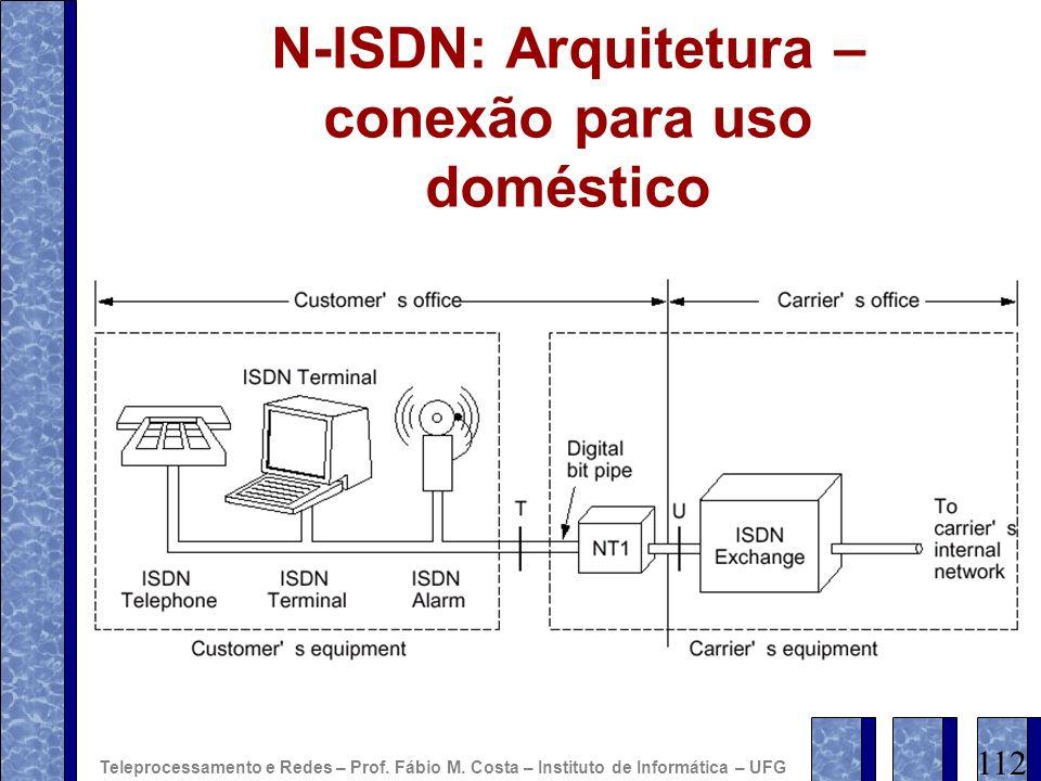N-ISDN: Arquitetura – conexão para uso doméstico 112 Teleprocessamento e Redes – Prof. Fábio M. Costa – Instituto de Informática – UFG