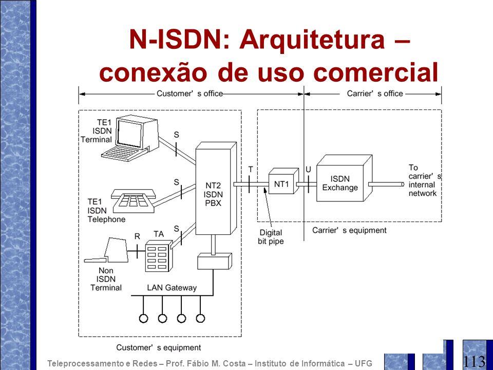 N-ISDN: Arquitetura – conexão de uso comercial 113 Teleprocessamento e Redes – Prof. Fábio M. Costa – Instituto de Informática – UFG