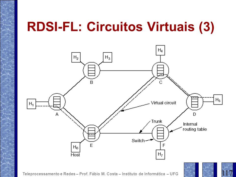 RDSI-FL: Circuitos Virtuais (3) 117 Teleprocessamento e Redes – Prof. Fábio M. Costa – Instituto de Informática – UFG
