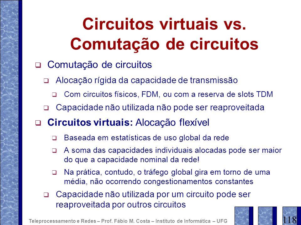 Circuitos virtuais vs. Comutação de circuitos Comutação de circuitos Alocação rígida da capacidade de transmissão Com circuitos físicos, FDM, ou com a