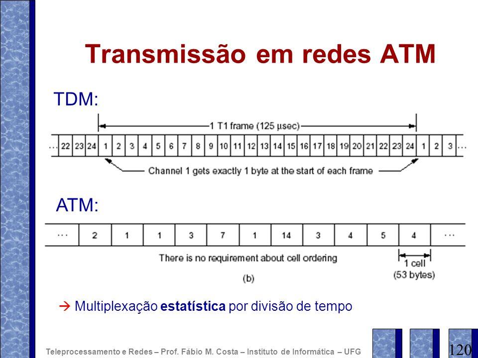 Transmissão em redes ATM TDM: ATM: 120 Teleprocessamento e Redes – Prof. Fábio M. Costa – Instituto de Informática – UFG Multiplexação estatística por