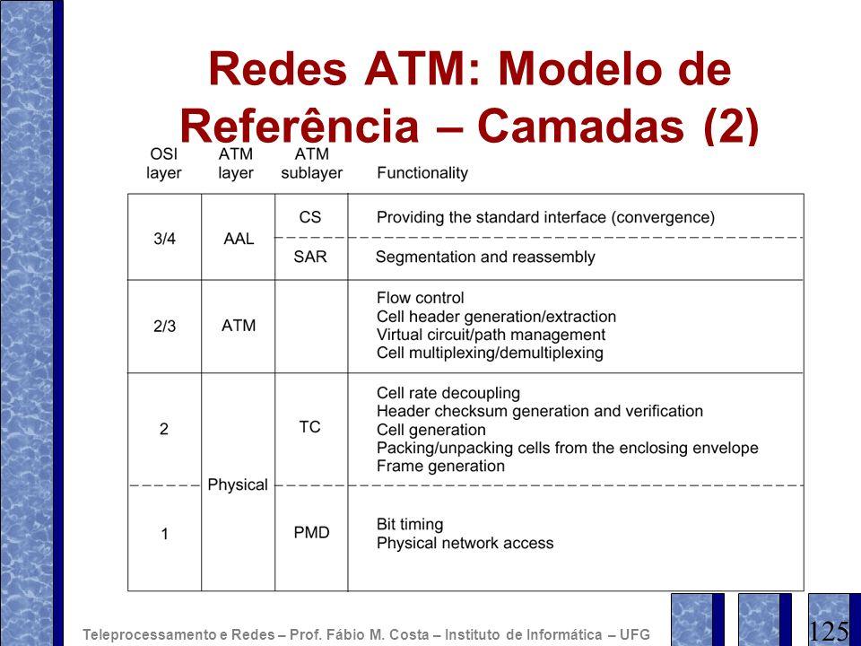 Redes ATM: Modelo de Referência – Camadas (2) 125 Teleprocessamento e Redes – Prof. Fábio M. Costa – Instituto de Informática – UFG