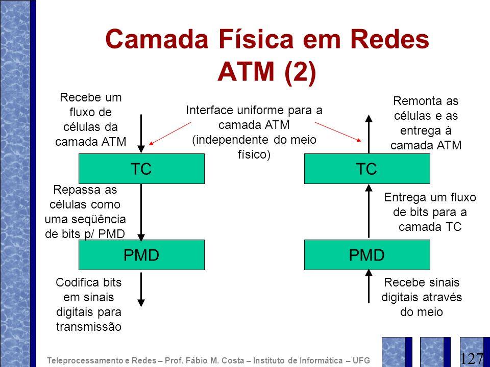 Camada Física em Redes ATM (2) TC PMD TC PMD Interface uniforme para a camada ATM (independente do meio físico) Codifica bits em sinais digitais para