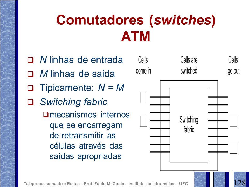 Comutadores (switches) ATM N linhas de entrada M linhas de saída Tipicamente: N = M Switching fabric mecanismos internos que se encarregam de retransm