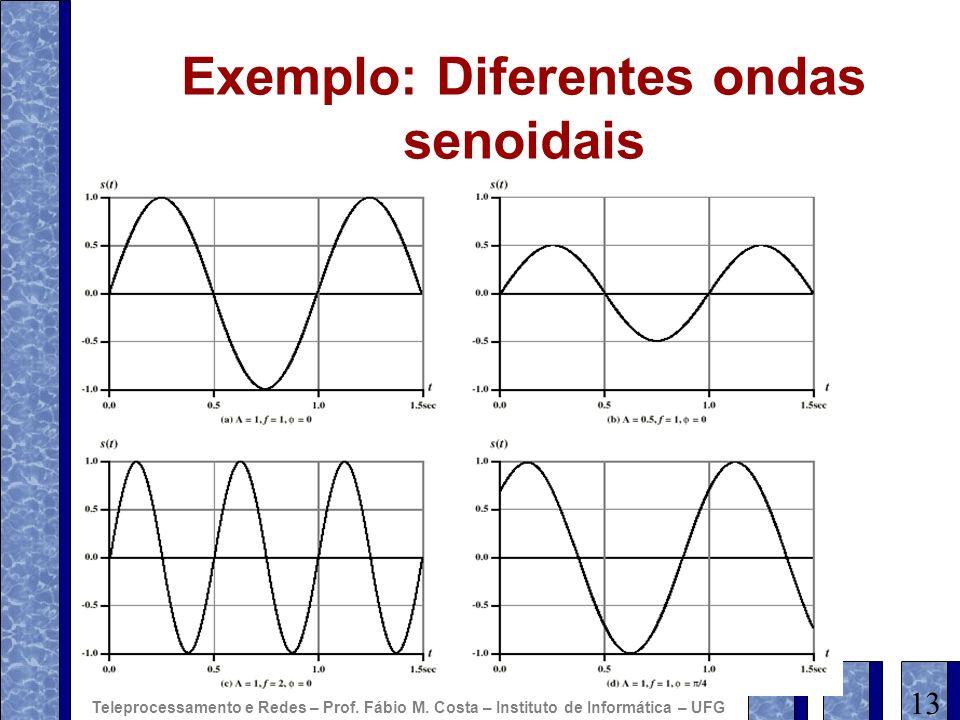 Exemplo: Diferentes ondas senoidais 13 Teleprocessamento e Redes – Prof. Fábio M. Costa – Instituto de Informática – UFG