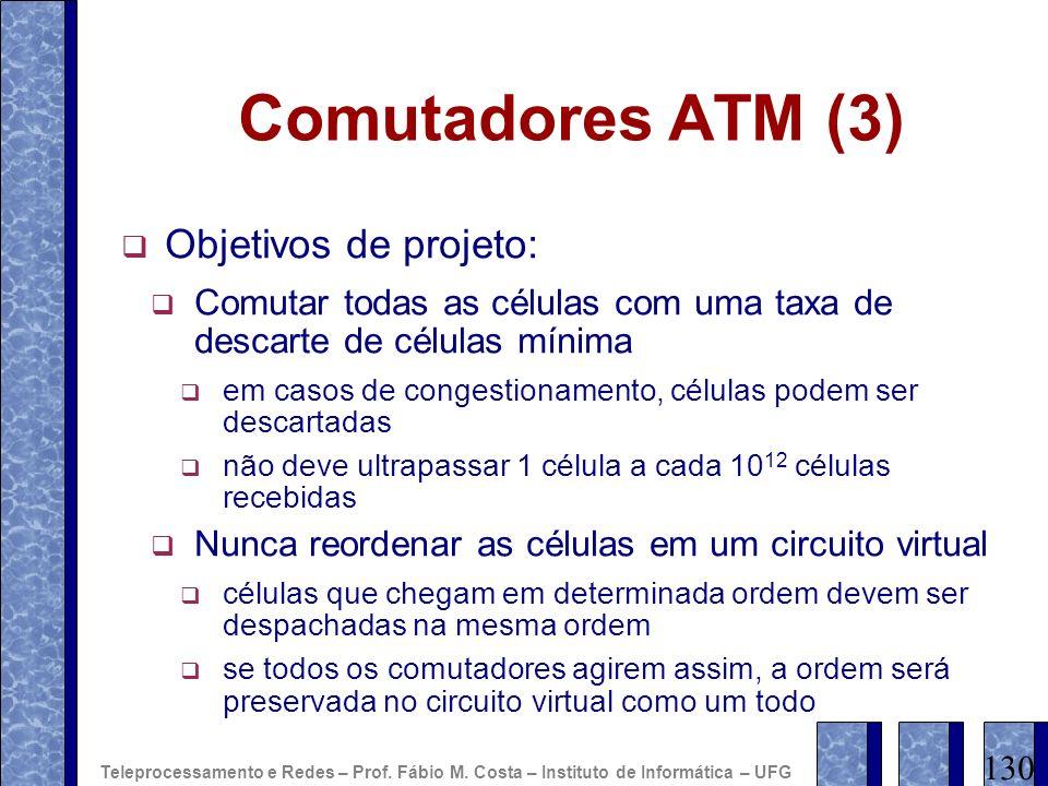 Comutadores ATM (3) Objetivos de projeto: Comutar todas as células com uma taxa de descarte de células mínima em casos de congestionamento, células po