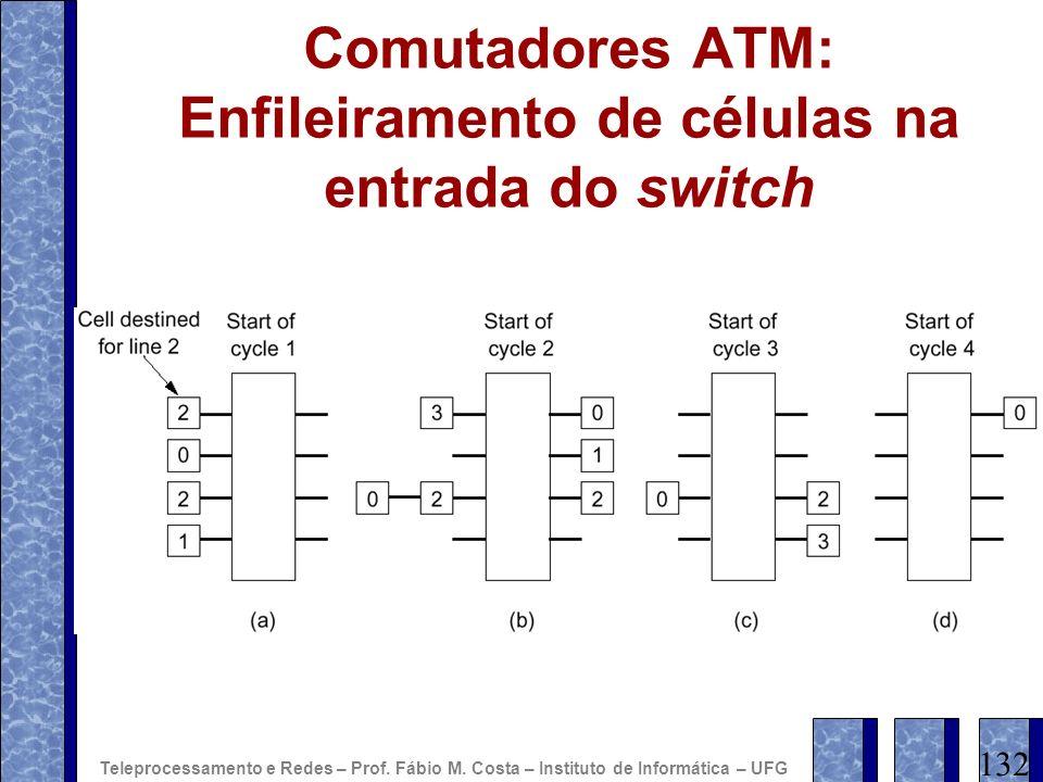 Comutadores ATM: Enfileiramento de células na entrada do switch 132 Teleprocessamento e Redes – Prof. Fábio M. Costa – Instituto de Informática – UFG