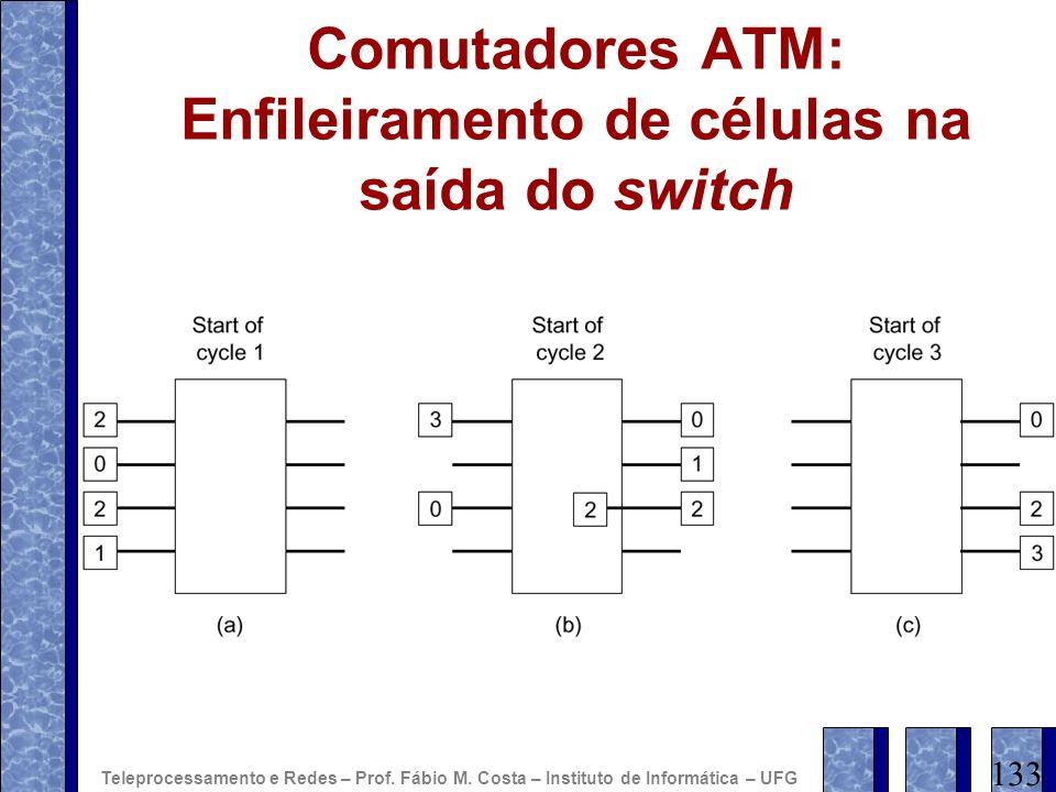 Comutadores ATM: Enfileiramento de células na saída do switch 133 Teleprocessamento e Redes – Prof. Fábio M. Costa – Instituto de Informática – UFG