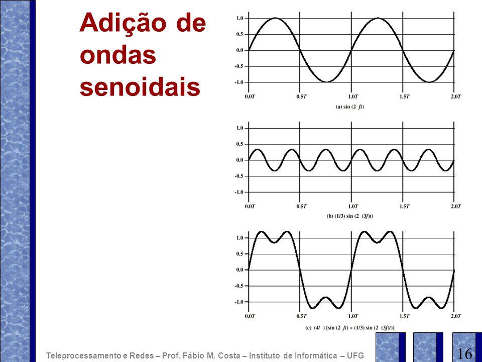 Adição de ondas senoidais 16 Teleprocessamento e Redes – Prof. Fábio M. Costa – Instituto de Informática – UFG