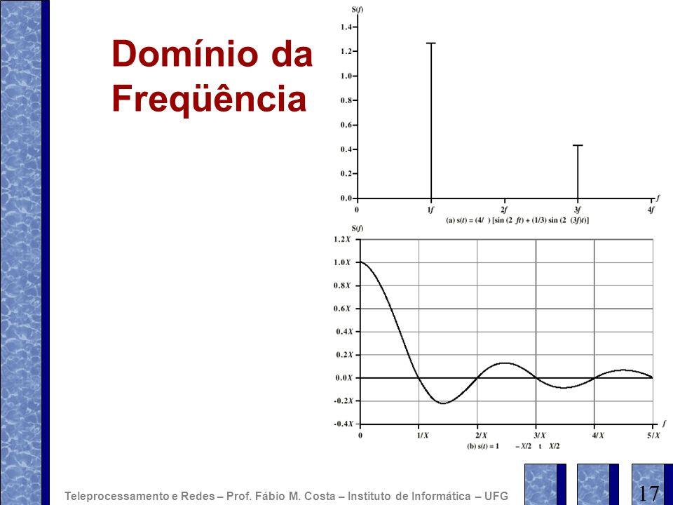 Domínio da Freqüência 17 Teleprocessamento e Redes – Prof. Fábio M. Costa – Instituto de Informática – UFG