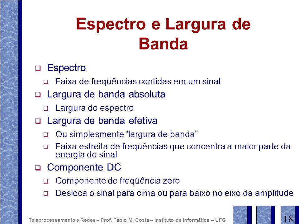 Espectro e Largura de Banda Espectro Faixa de freqüências contidas em um sinal Largura de banda absoluta Largura do espectro Largura de banda efetiva