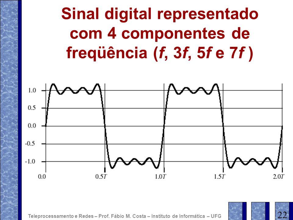Sinal digital representado com 4 componentes de freqüência (f, 3f, 5f e 7f ) 22 Teleprocessamento e Redes – Prof. Fábio M. Costa – Instituto de Inform