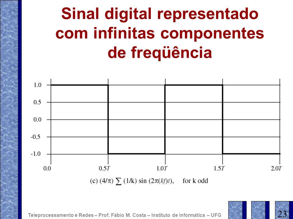 Sinal digital representado com infinitas componentes de freqüência 23 Teleprocessamento e Redes – Prof. Fábio M. Costa – Instituto de Informática – UF