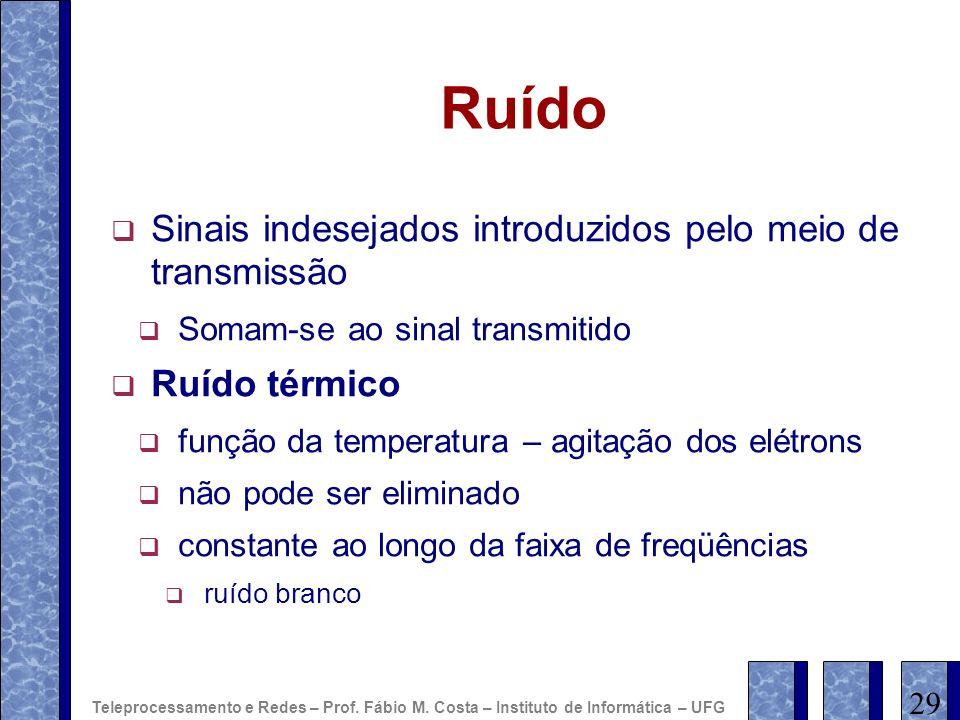 Ruído Sinais indesejados introduzidos pelo meio de transmissão Somam-se ao sinal transmitido Ruído térmico função da temperatura – agitação dos elétro