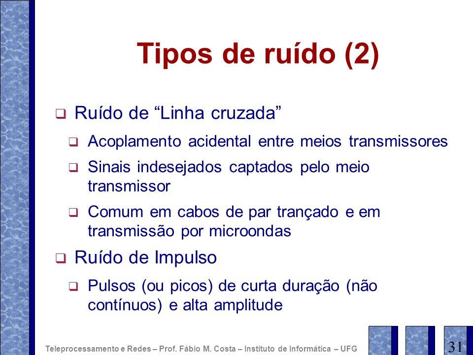 Tipos de ruído (2) Ruído de Linha cruzada Acoplamento acidental entre meios transmissores Sinais indesejados captados pelo meio transmissor Comum em c