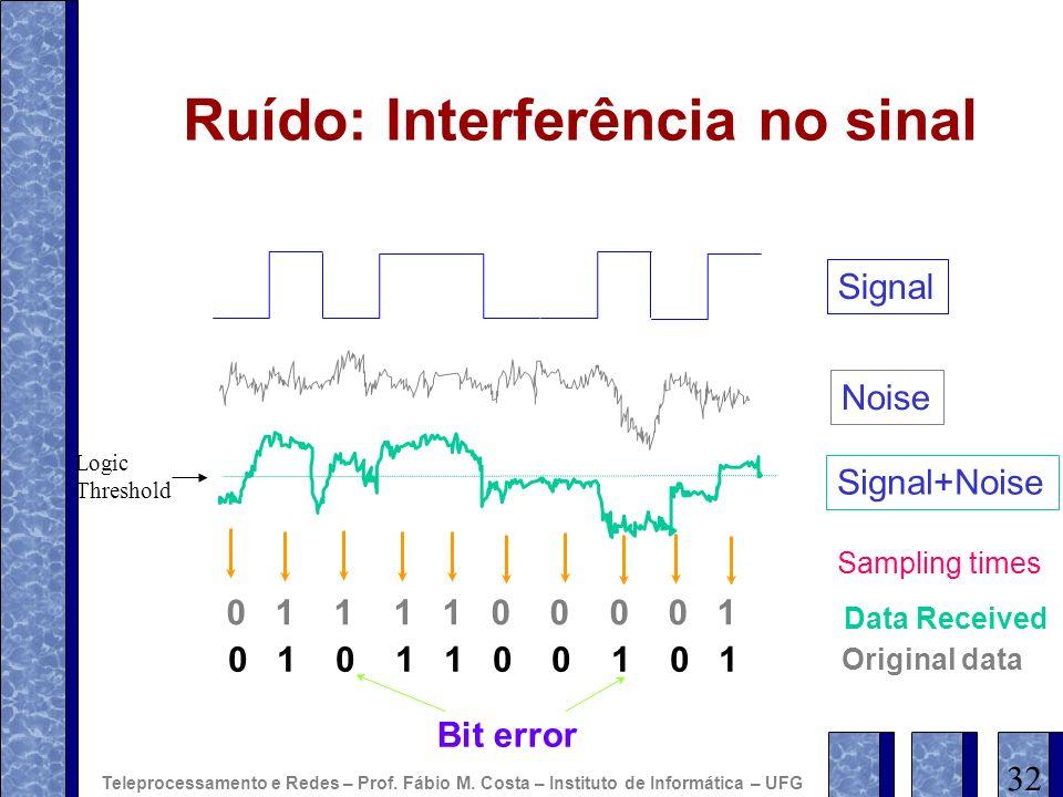 Ruído: Interferência no sinal 32 Teleprocessamento e Redes – Prof. Fábio M. Costa – Instituto de Informática – UFG Signal Noise Signal+Noise 0 1 1 1 1