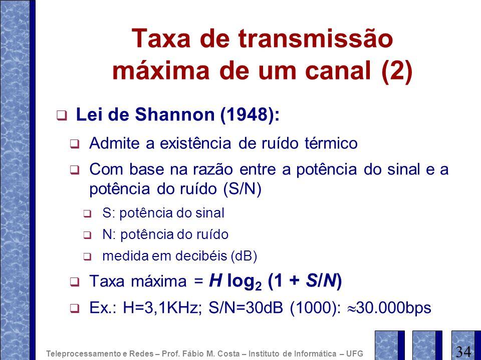 Taxa de transmissão máxima de um canal (2) Lei de Shannon (1948): Admite a existência de ruído térmico Com base na razão entre a potência do sinal e a