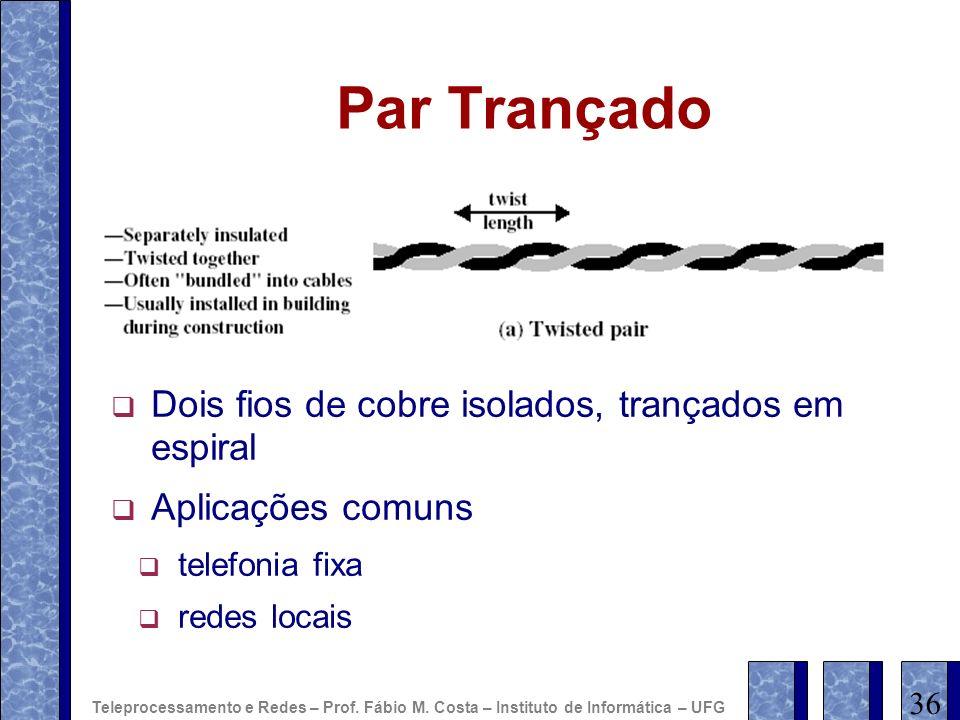 Par Trançado Dois fios de cobre isolados, trançados em espiral Aplicações comuns telefonia fixa redes locais 36 Teleprocessamento e Redes – Prof. Fábi