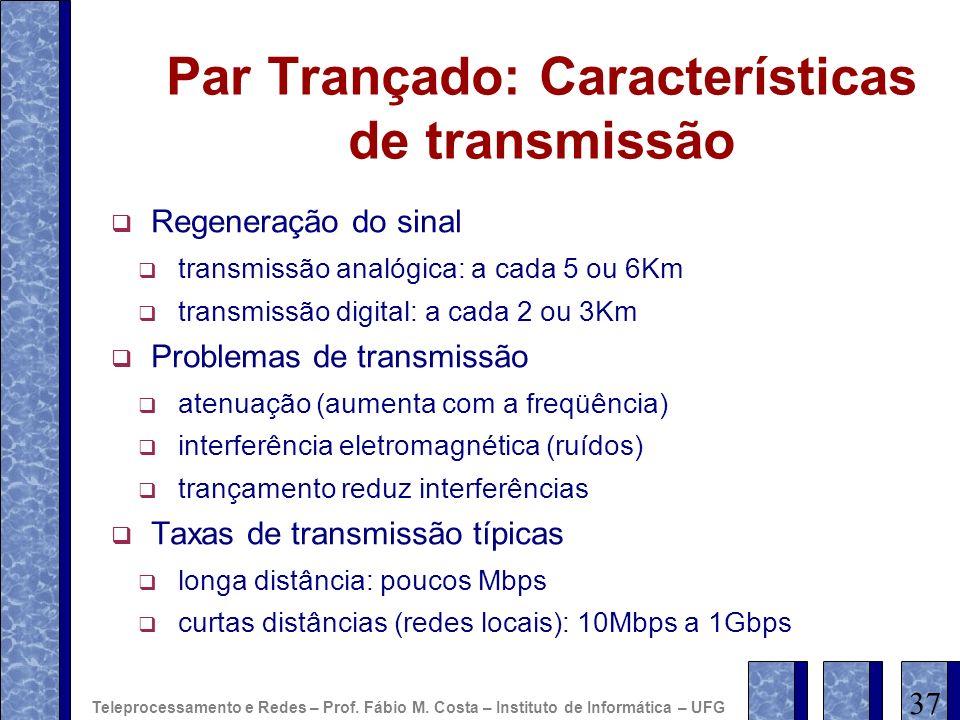 Par Trançado: Características de transmissão Regeneração do sinal transmissão analógica: a cada 5 ou 6Km transmissão digital: a cada 2 ou 3Km Problema