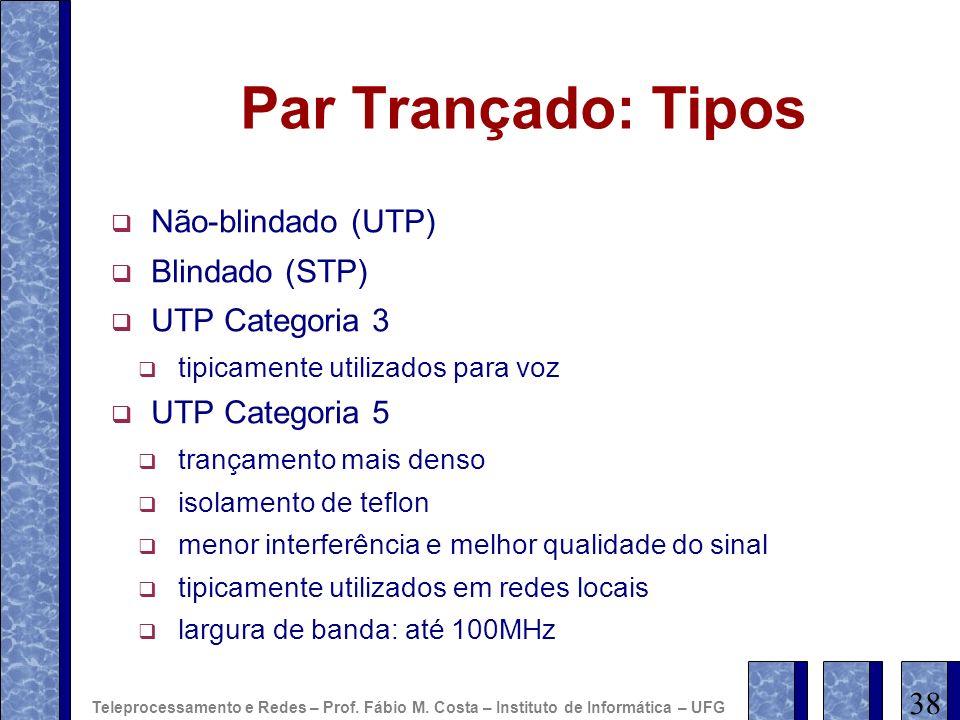 Par Trançado: Tipos Não-blindado (UTP) Blindado (STP) UTP Categoria 3 tipicamente utilizados para voz UTP Categoria 5 trançamento mais denso isolament