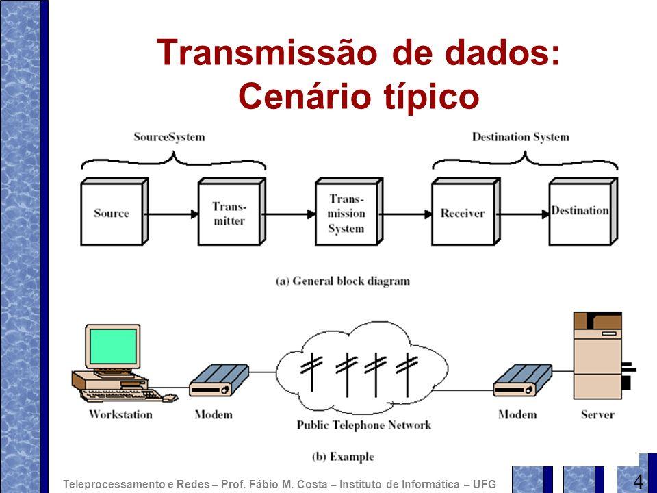 Transmissão de Dados: Terminologia (2) Enlace direto Sem dispositivos intermediários Exceto amplificadores / repetidores de sinal Enlace ponto-a-ponto Enlace direto Compartilhado por apenas dois dispositivos Enlace multi-ponto Mais do que dois dispositivos compartilham o mesmo enlace 5 Teleprocessamento e Redes – Prof.