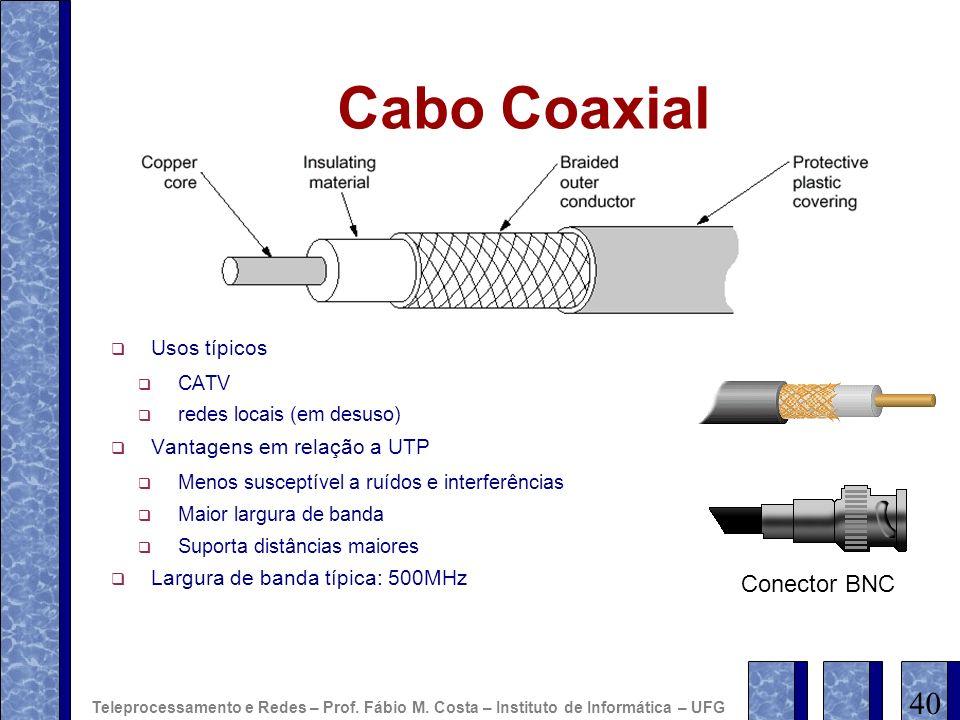 Cabo Coaxial Usos típicos CATV redes locais (em desuso) Vantagens em relação a UTP Menos susceptível a ruídos e interferências Maior largura de banda