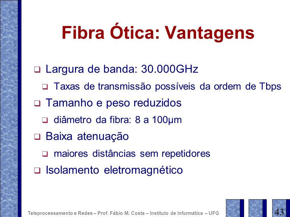 Fibra Ótica: Vantagens Largura de banda: 30.000GHz Taxas de transmissão possíveis da ordem de Tbps Tamanho e peso reduzidos diâmetro da fibra: 8 a 100