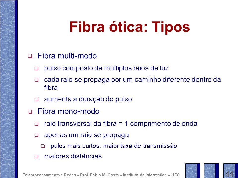 Fibra ótica: Tipos Fibra multi-modo pulso composto de múltiplos raios de luz cada raio se propaga por um caminho diferente dentro da fibra aumenta a d