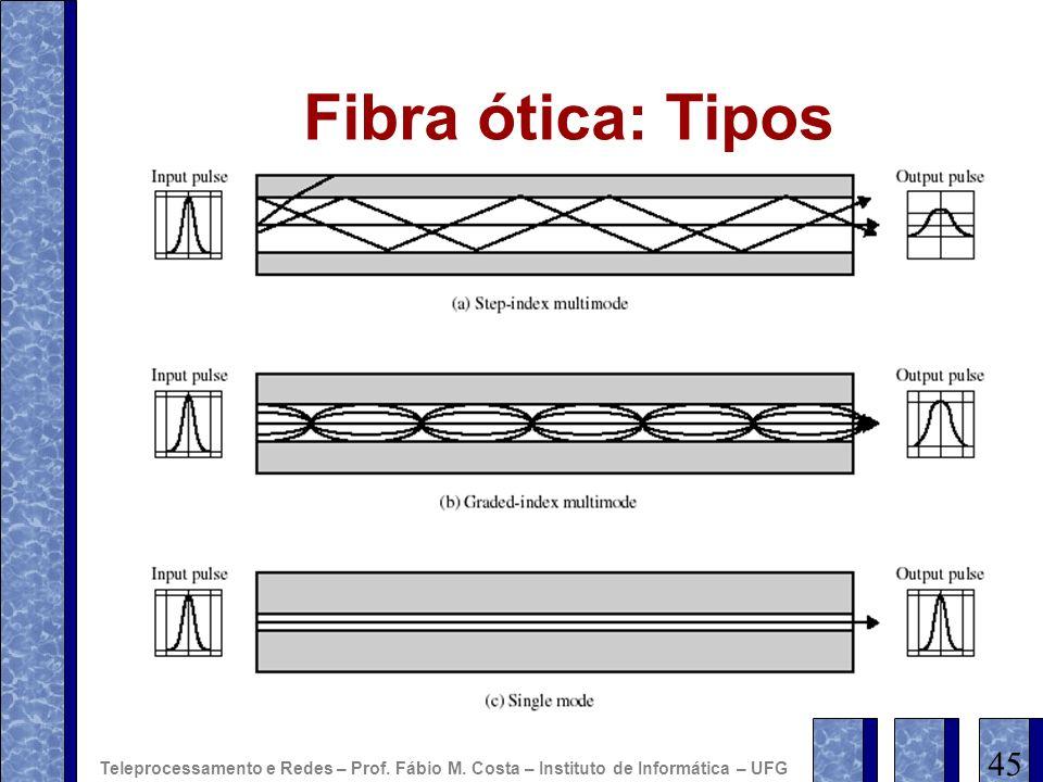 Fibra ótica: Tipos 45 Teleprocessamento e Redes – Prof. Fábio M. Costa – Instituto de Informática – UFG