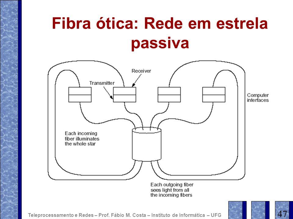 Fibra ótica: Rede em estrela passiva 47 Teleprocessamento e Redes – Prof. Fábio M. Costa – Instituto de Informática – UFG