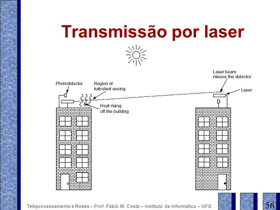 Transmissão por laser 56 Teleprocessamento e Redes – Prof. Fábio M. Costa – Instituto de Informática – UFG