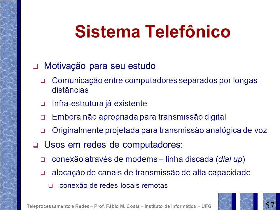 Sistema Telefônico Motivação para seu estudo Comunicação entre computadores separados por longas distâncias Infra-estrutura já existente Embora não ap