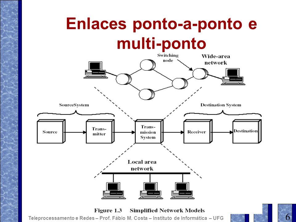 Esquemas de modulação Na rede telefônica: Largura de banda: 3KHz De acordo com Nyquist (2H log 2 M): taxas de amostragem mais altas do que 6000Hz são inúteis Solução para taxas mais altas de transmissão combinação de técnicas de modulação para transmissão de múltiplos bits por baud Ex.: amplitude + fase técnicas de compressão de dados 67 Teleprocessamento e Redes – Prof.