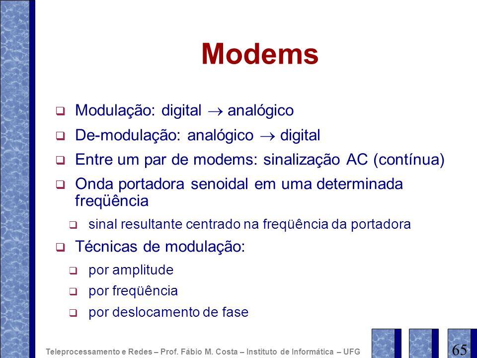 Modems Modulação: digital analógico De-modulação: analógico digital Entre um par de modems: sinalização AC (contínua) Onda portadora senoidal em uma d