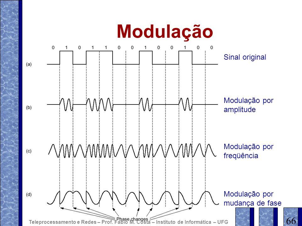 Modulação Sinal original Modulação por amplitude Modulação por freqüência Modulação por mudança de fase 66 Teleprocessamento e Redes – Prof. Fábio M.