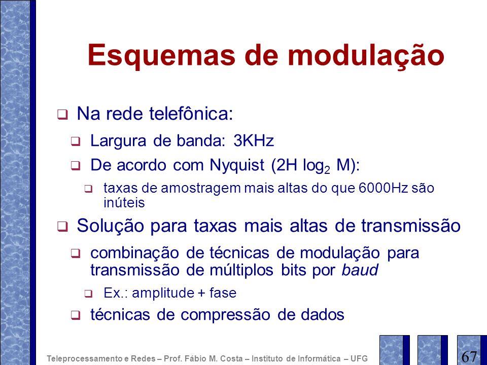 Esquemas de modulação Na rede telefônica: Largura de banda: 3KHz De acordo com Nyquist (2H log 2 M): taxas de amostragem mais altas do que 6000Hz são